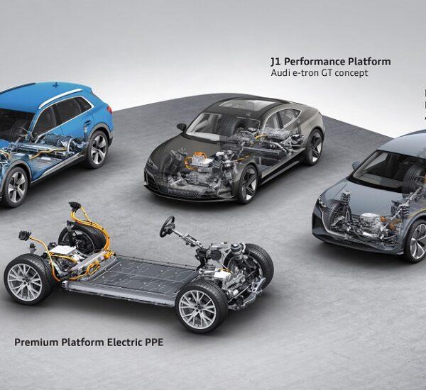 Volkswagen EV Satışlarını Artırmaya Devam Ediyor